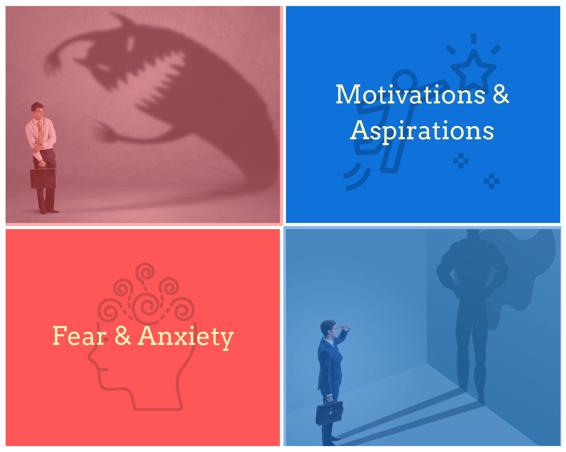 Fear & Anxiety